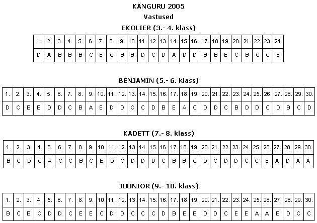 Тестирование по математике кенгуру 7 класс сентябрь 2016 ответы